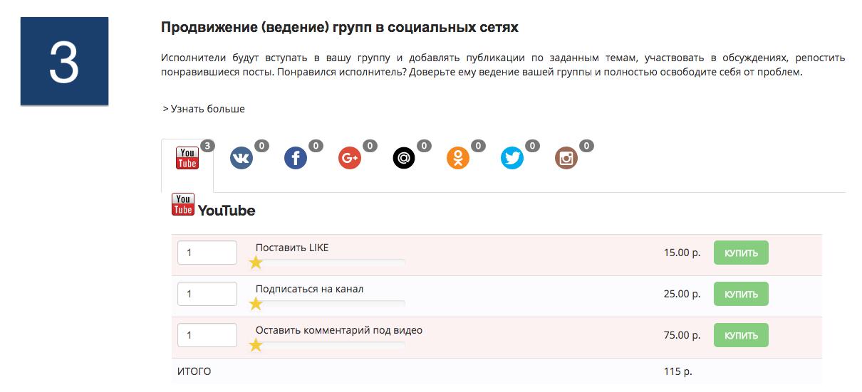 Продвижение в соцсетях - продвижение канала YouTube