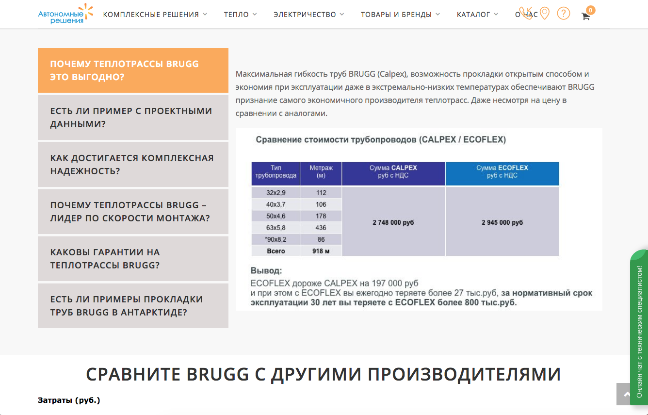 Примеры красивые лендинги - портфолио А25 по разработке сайтов